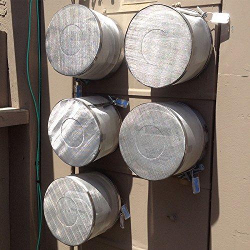 Best Smart Meter Guard Shields Reviewed